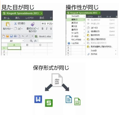 Kingsoft Officeの互換性図