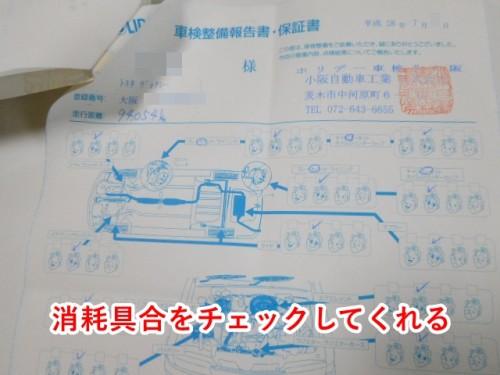 小坂自動車の車検整備報告書