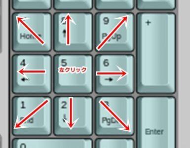 キーボードのみで、マウスポインタを動かす方法