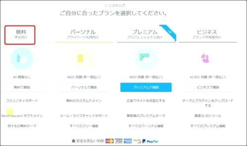 Wordpressアカウントプラン選択画面