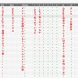 expireddomains.net用語解説