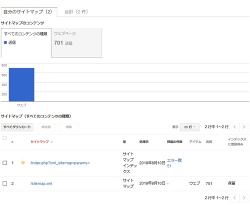 Search Consoleのサイトマップ登録