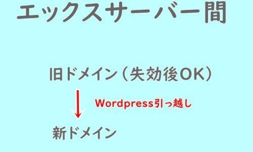 ドメインの引っ越しWordPress(失効後でもOK)「エックスサーバー内」