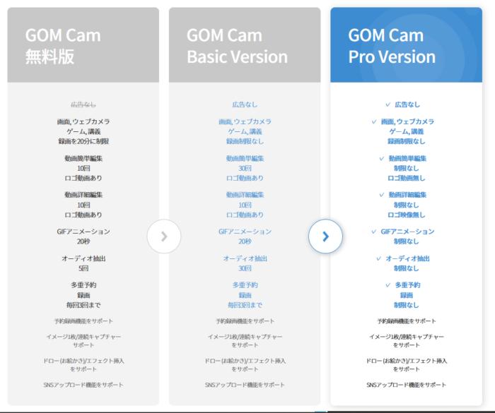 Basic→Proに変更するメリットgomcam